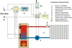 Схема системы отопления двухэтажного загородного дома (коттеджа) на основе печи-камина