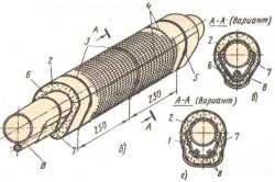 Схема утепления трубы минеральной ватой