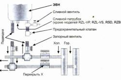 Схема монтажа накопительного водонагревателя.