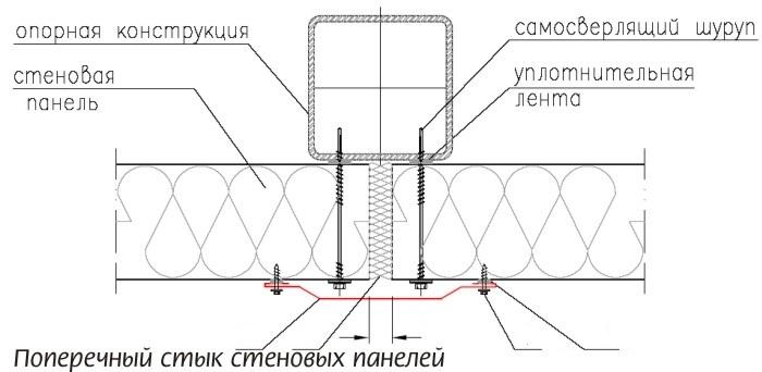 Схема монтажа цокольного профиля.