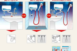 Использование проточного водонагревателя.