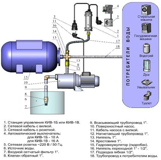 Схема подключения КИВ-1А с поверхностным центробежным насосом.