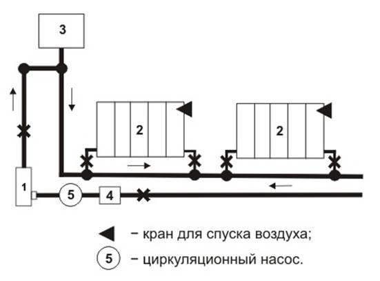 Однопроводная схема отопления.