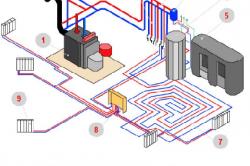 Схема газового отопления