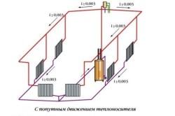 Отопление с прямоточной циркуляцией теплоносителя