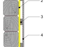 Схема расположения пароизоляции в стенах.