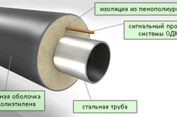 Пенополиуретановый теплоизолятор