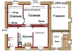 Схема соломенного дома