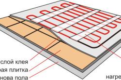 Установка системы теплый пол с нагревательными матами