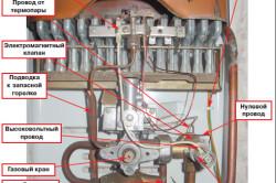 Расположение элементов газовой колонки