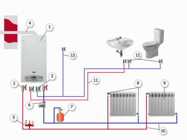 Схема подключения двухконтурного котла к отопительной системе.