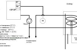 Схема подключения газового котла к твердотопливному