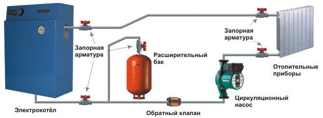 Схема подключения электрокотла.