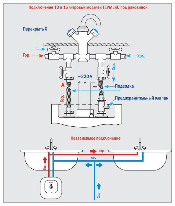 Схема подключения малогабаритных нагревателей.