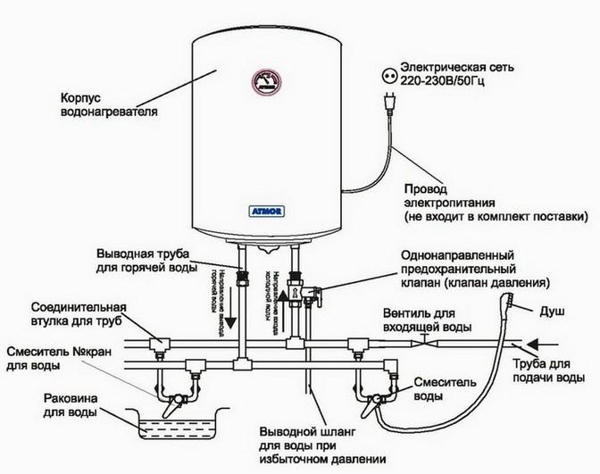 Схема подключения накопительного водонагревателя