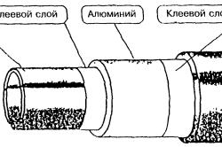Схема полипропиленовой трубы