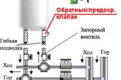 Расположение обратного клапана на бойлере
