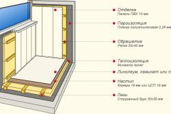 Устройство утепления балкона