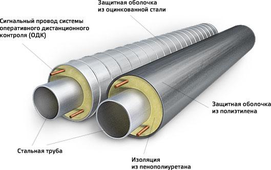 Схема изоляции труб.