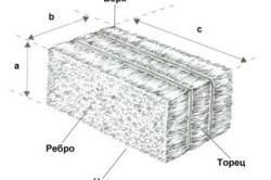 Схема соломенного блока