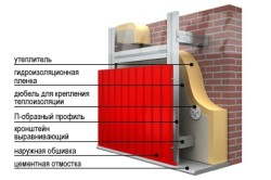Схема утепления стен при строительстве