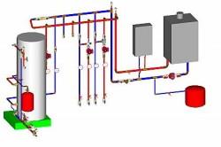 Схема газовой котельной установки
