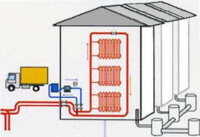Стандартная технологическая схема промывки системы отопления
