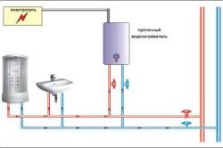 Схема работы обычного проточного водонагревателя.