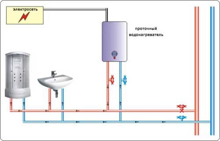 Отопление из проточного водонагревателя своими руками