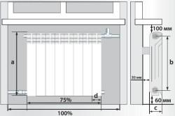 Схема подключения радиатора