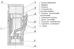 Схема изготовления отопительного твердотопливного котла с водяным контуром своими руками