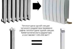 Расчет биметаллических радиаторов