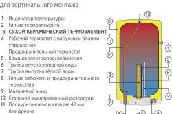 Устройство накопительного водонагревателя для вертикального монтажа.