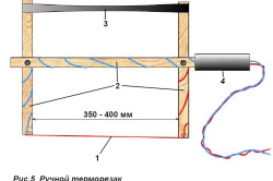 Схема ручного резака