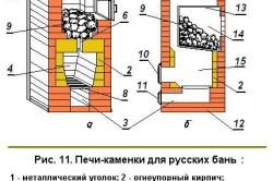 Схема печи-каменки