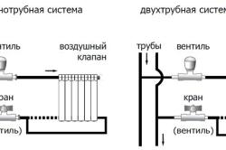 Схема однотрубного и двухтрубного подключения