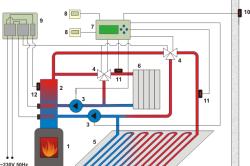 Комбинированное отопление