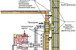 Схема отопительного котла