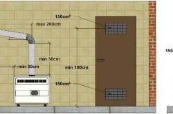 Схема монтажа газового конвектора.