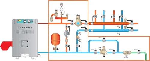 Схема отопления полипропиленовыми трубами
