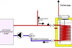 Схема подключения косвенного водонагревателя