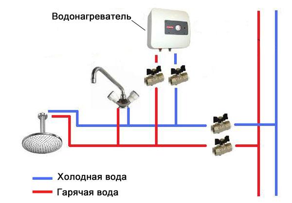 Схема установки электрических водонагревателей своими руками.