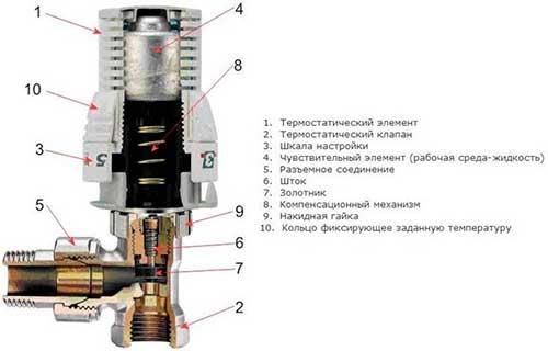 Схема терморегулятора отопления.