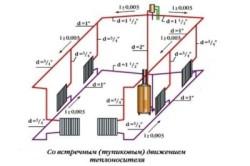 Схема тупикового подключения