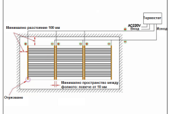 Схема монтажа инфракрасной пленки