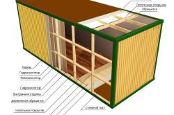 Схема утепления контейнера