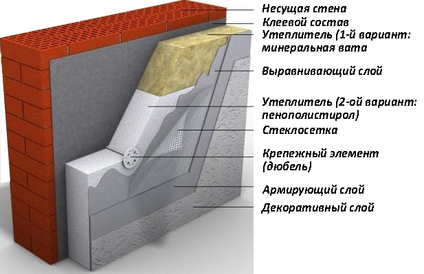 Схема внутреннего утепления стен квартиры