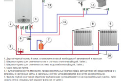 Схема водяного отопления с двухконтурным котлом