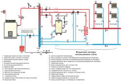 Схема водяного отопления с одноконтурным котлом