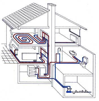 Схема водяного отопления загородного дома.